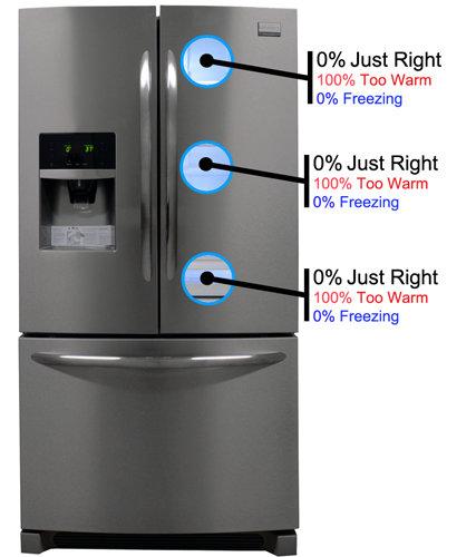 Samsung French Door Fridge Water Filter Fridge Water