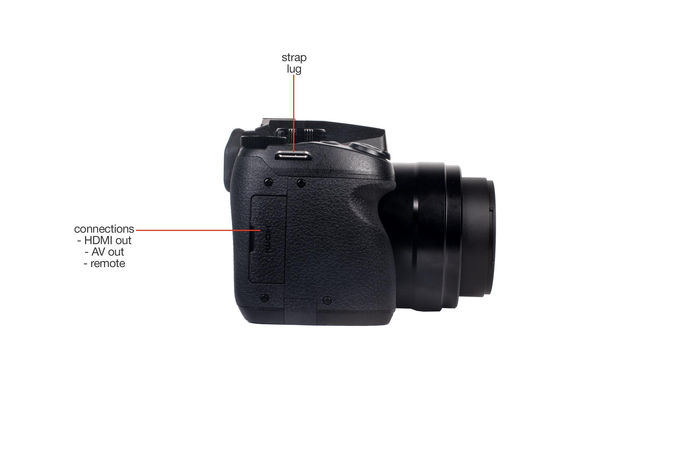 Right view of the Panasonic Lumix DMC-FZ300.