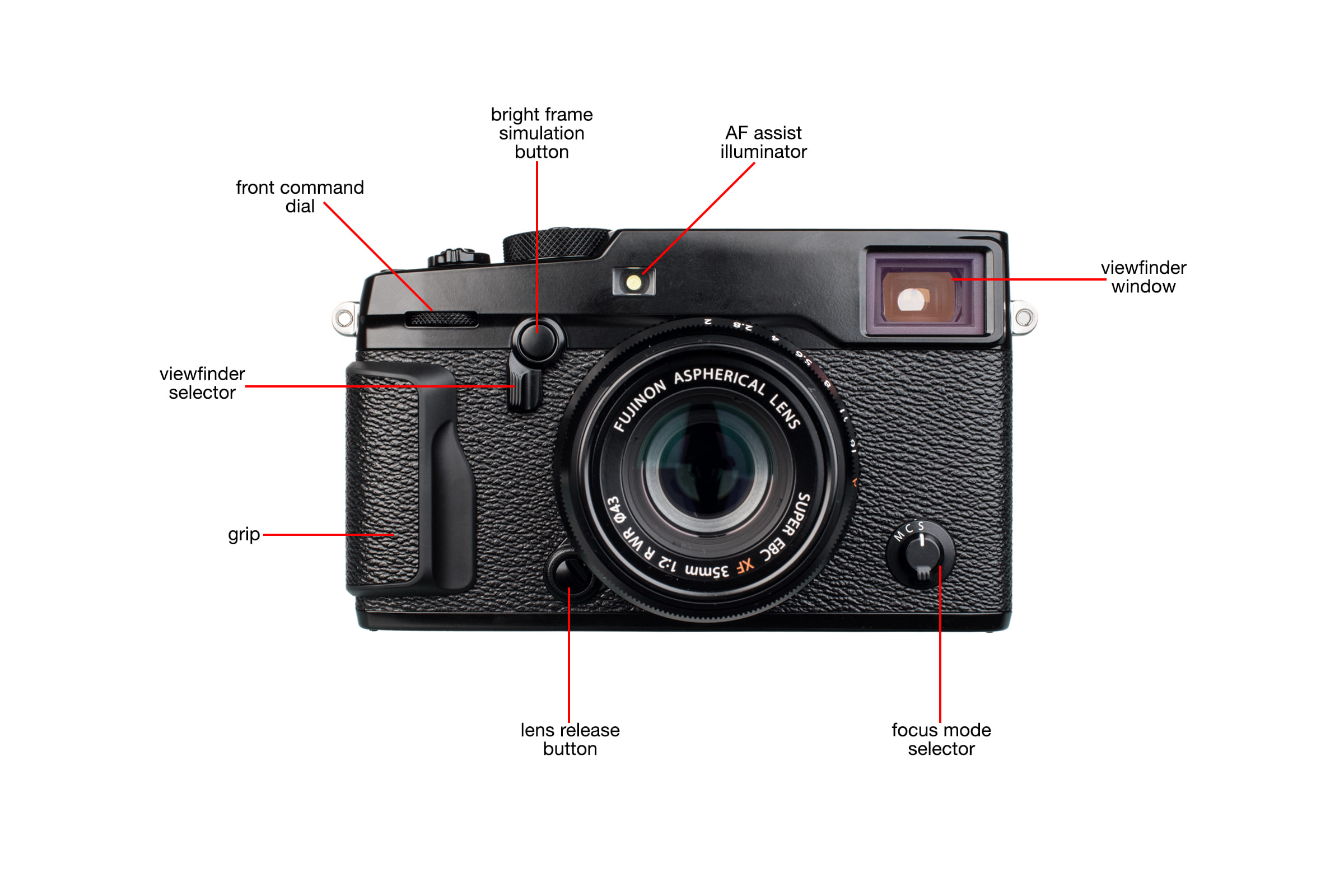 Front view of the Fujifilm X-Pro2.