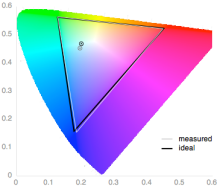 LG-G3-review-color-gamut.png
