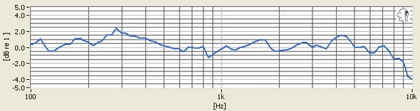 ms500-tracking.jpg