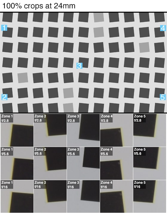DCI-SCIENCE-SHARPNESS-SLR-24mm.jpg