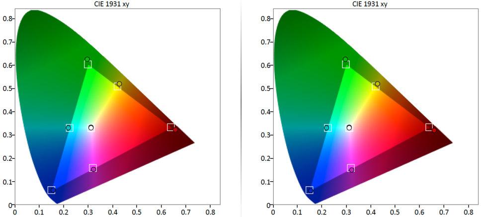 Sony-KDL55W950B-Color-Gamut.jpg
