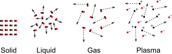 Solid-liquid-gas.jpeg