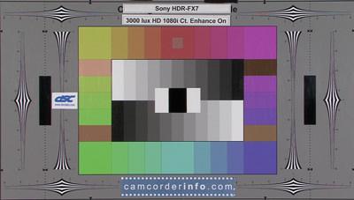 Sony_HDR-FX7_3000Lux_HD_CtEnhanceOn_off.jpg