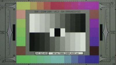 JVC_GZ-HD3_60_lux_auto_VBR_AGC_on_web.jpg