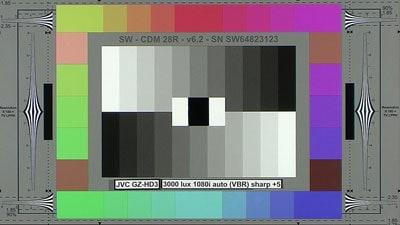 JVC_GZ-HD3_3000_lux_VBR_Sharp_plus5_web.jpg