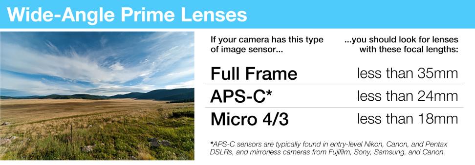Wide-Angle Lens Info