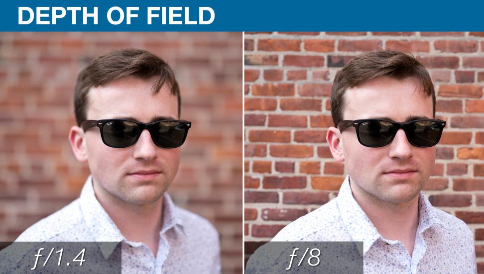 Depth of Field Comparison