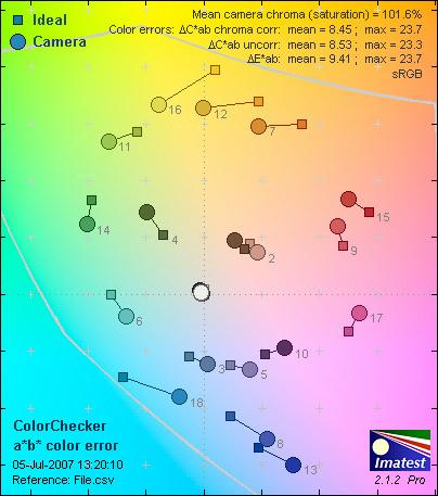 S500-ColorER.jpg