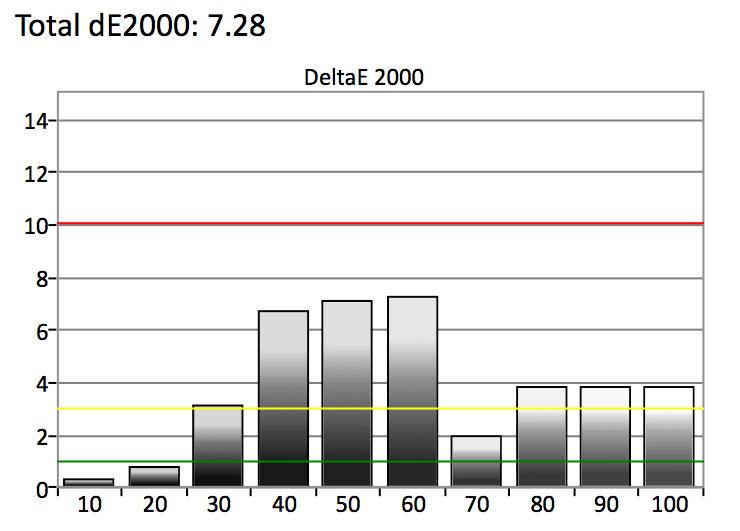 Samsung-MU9000-HDR-Grayscale
