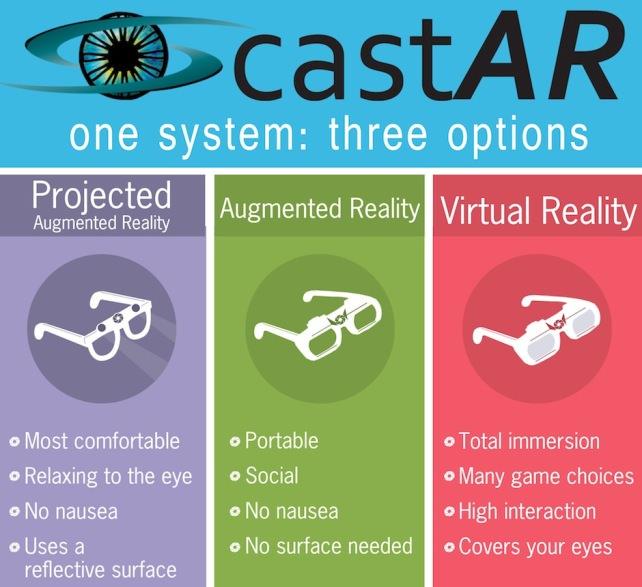 CastAR VR AR.jpg