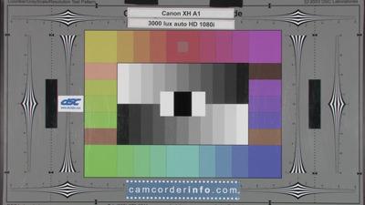 Canon-XH-A1-3000lux_1080i-auto-web.jpg
