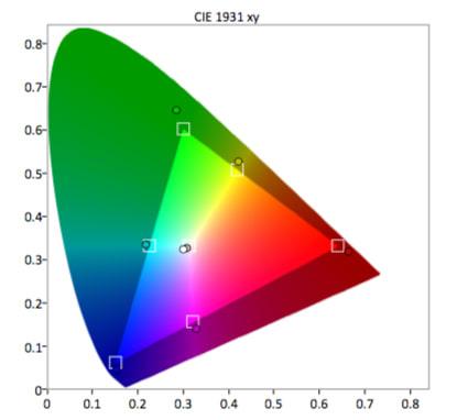 SDR-Color-Gamut