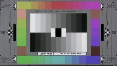 Canon_HV20_3000lux_24P_auto_web.jpg