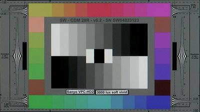 Sanyo_VPC-HD2_3000lux_softvivid_web.jpg