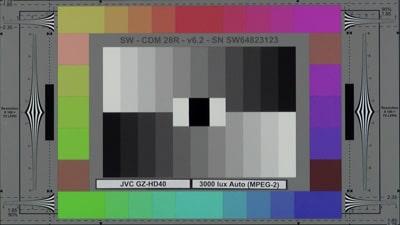 JVC_GZ-HD40_3000_lux_Auto_MPEG_web.jpg