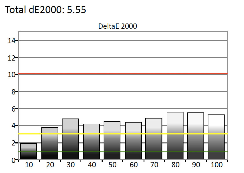 Samsung-KU7000-Grayscale