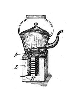 Early_induction_hob_cooker__Rankin_Kennedy__Electrical_Installations__Vol_II__1909_.jpg
