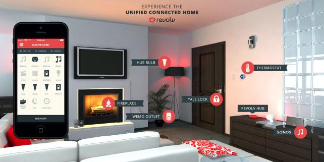 Revolv Virtual Room