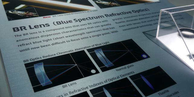 Canon BR Optics