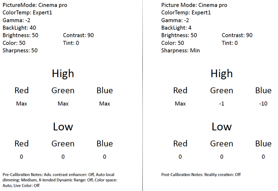 Sony-X930C-Calibration