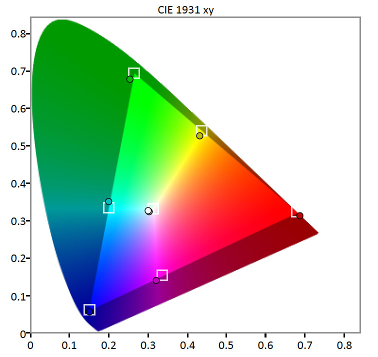 HDR-Color-Gamut