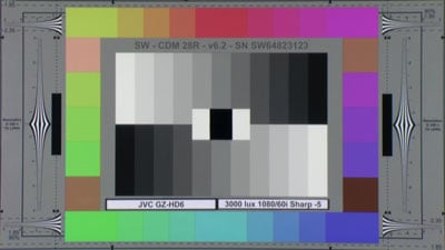 JVC-GZHD6_3000_Lux_-5_Sharp_web.jpg